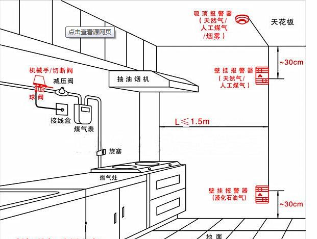 家庭燃气报警器和供应危害气体报警器价格 厂家直销
